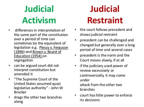 exle of judicial restraint revision lesson supreme court