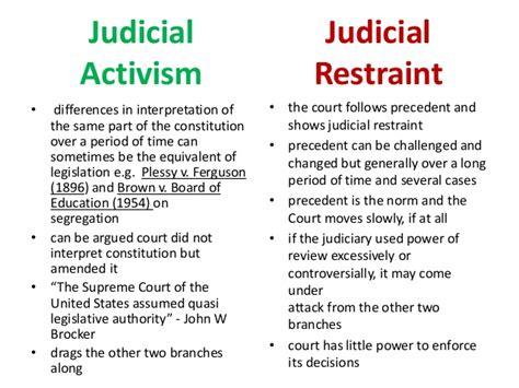revision lesson supreme court