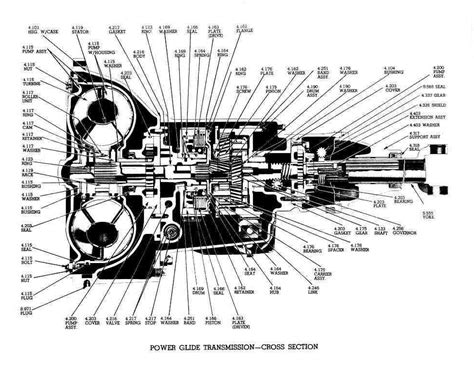 powerglide diagram powerglide vs turbo 400 a tech article on dragzine