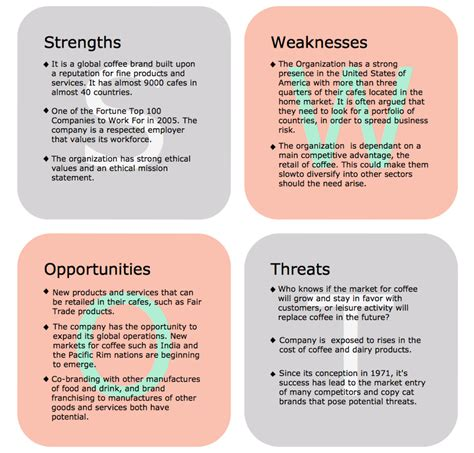 marketing swot analysis template swot analysis exles