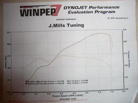 k20a2 engine diagram honda 2 4 engine diagram wiring