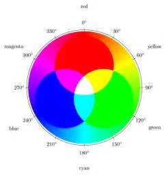 color mixer rgb color mixing tikz exle