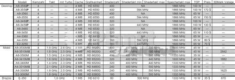 hcg tabelle blut planet 3dnow das magazin f 252 r den amd user