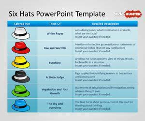 Free Six Hats Powerpoint Template Free Powerpoint Thinking Web Template
