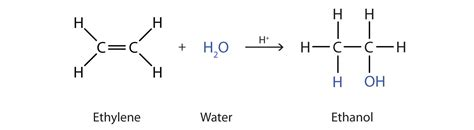 hydration alkene reactions that form alcohols
