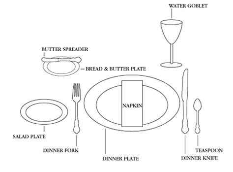 simple place setting setting the perfect table the heritage cook