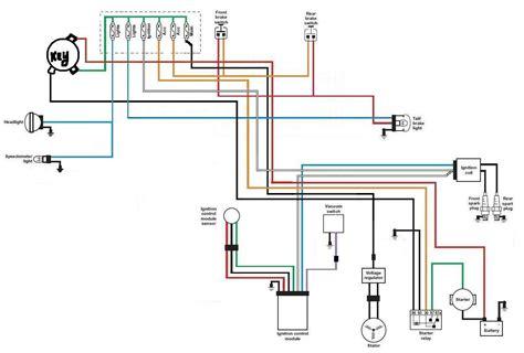 sportster wiring diagram blurts me