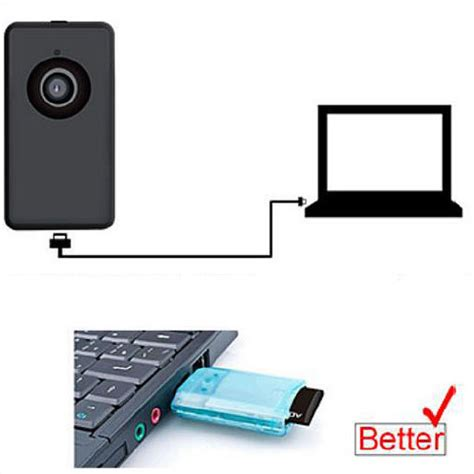 tiny thumb size 1080p camera, motion detection (spy120