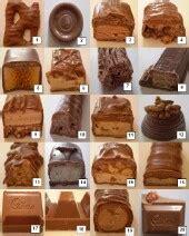 printable chocolate quiz uk chocolate wrapper quiz