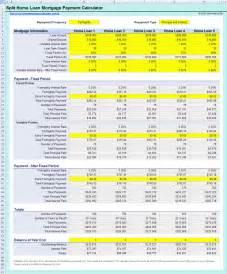 home loan estimator free mortgage split home loan repayments calculator