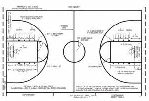 Basketball Half Court Dimensions Backyard by Pics Photos Basketball Court Dimensions High