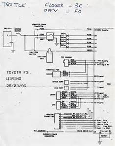 toyota vios ignition wiring diagram vios free download