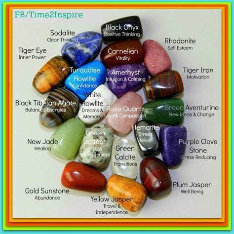 chakra stones meaning images