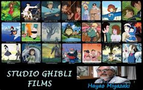 ghibli film order pens thespians and words top favorite movies