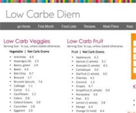 zero carbohydrates fruits 65 low carb fruits and veggies low carbe diem