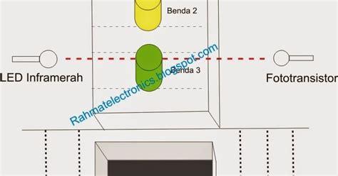 Lu Otomatis Sensor Cahaya rahmat electronics counter barang otomatis dengan fototransistor