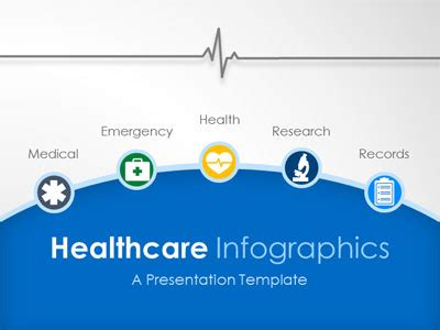 Medical Infographic A Powerpoint Template From Presentermedia Com Healthcare Powerpoint Templates Free