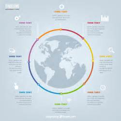 circular timeline infographic