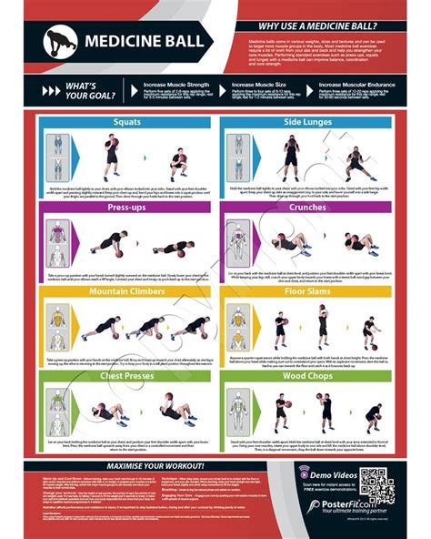17 best medicine ball exercises build muscle and burn fat 17 best images about gym posters on pinterest core