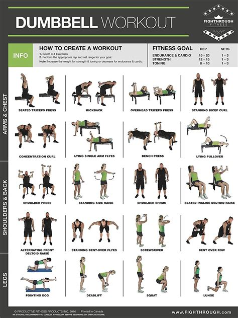 fighthrough fitness dumbbell workout poster