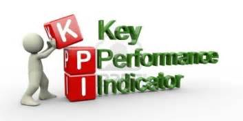 kpi key performance indicators memes