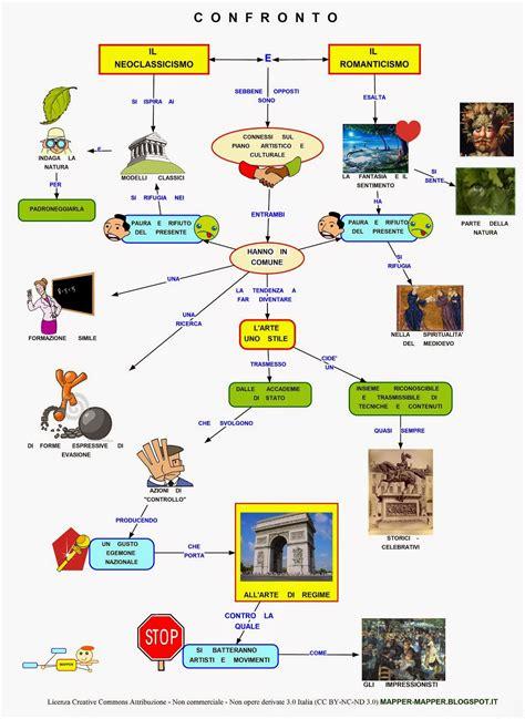 tesina sull illuminismo mappa concettuale romanticismo in musica