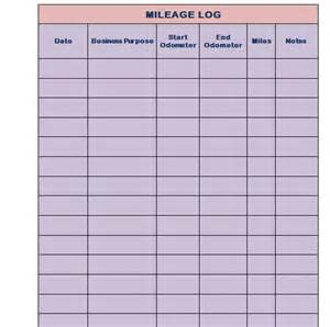 Irs Mileage Log Template by 30 Printable Mileage Log Templates Free Template Lab