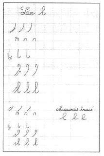 Lettre De L Cole Freudienne 233 cole r 233 f 233 rences l 233 criture des lettres l 233 criture au