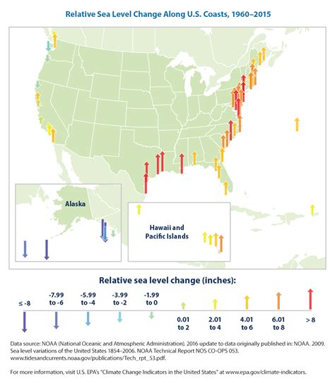 Time Changes In The U S A climate change indicators sea level climate change