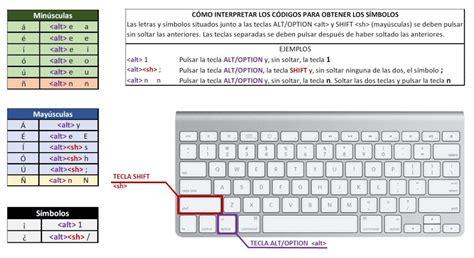 c 243 mo escribir tu como poner acentos en el teclado c 243 mo poner tildes y