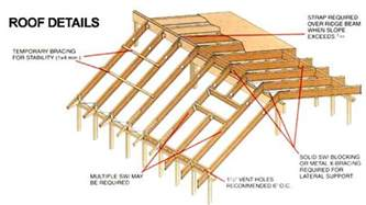 Roof Joist Rapid Roof Truss For Custom Engineered Trusses Vicwest