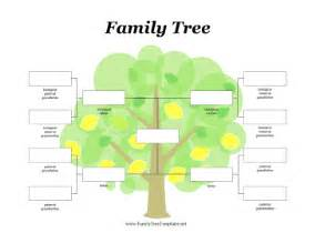 two fathers adoptive family tree template
