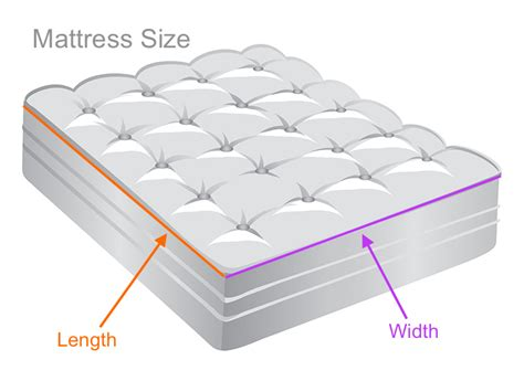mattress size guide to mattress dimensions get right dimensions for mattress