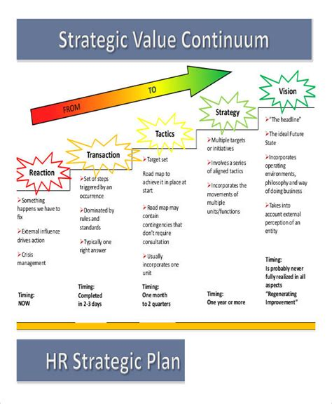 template for hr business plan free strategic plan 45 free word pdf ppt format