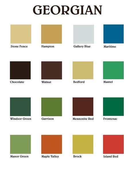 Best Interior Latex Paint » Home Design 2017