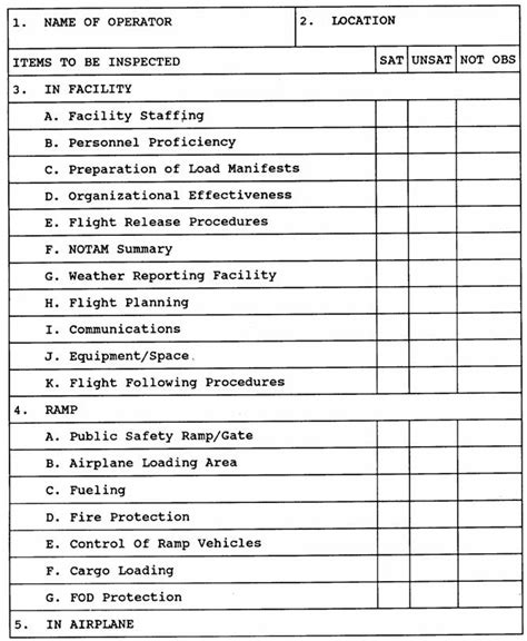 facility inspection form related keywords suggestions