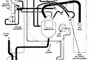 vacuum hose diagram 1985 dodge plymouth wedocable