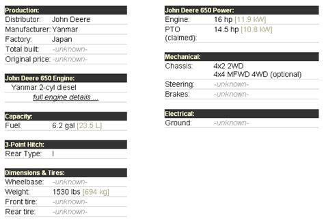 John Deere 650 Attachments Specs