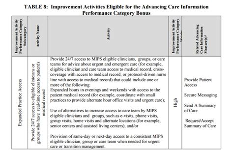 section 8 cpia mips tip tuesday