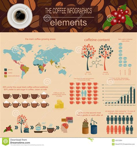 The Coffee Infographics, Set Elements For Creating Your Own Info Stock Vector   Image: 42212284