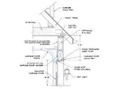 Overhead Door Detail Garage Door Header Detail Quotes