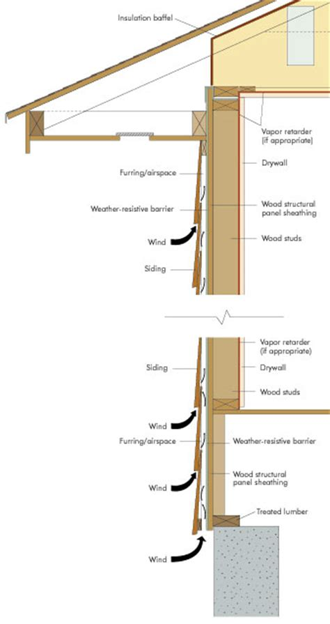 wood wall section walls apa the engineered wood association