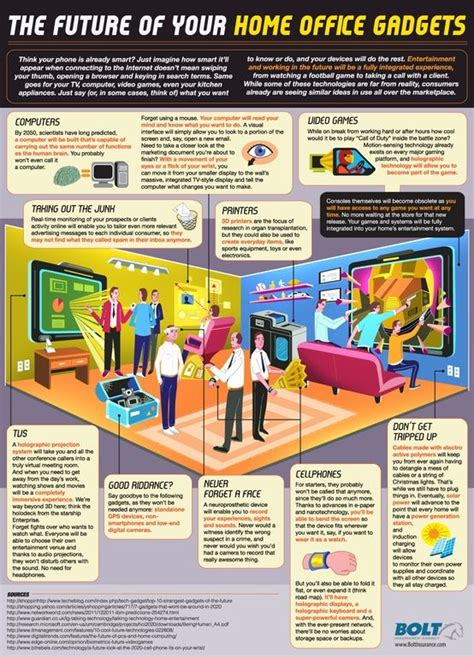 the o jays construction and gadgets on pinterest the future of your home office gadgets www dodgen co