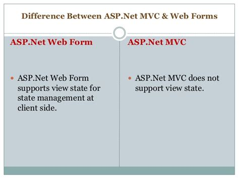 magazine management website an asp net mvc 4 sle what is the difference between asp net mvc and web forms