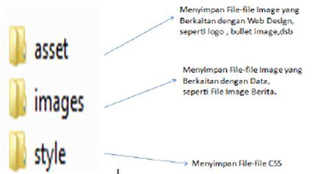 cara membuat layout pada qgis cara membuat layout pada html make up ur mind