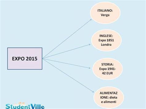 tesina di terza media sull alimentazione mappe concettuali maturit 224 5 per l alberghiero maturit 224