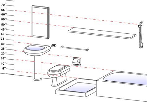Standard Height Of Bathtub by Sanitary Ware And Accessories Standard Heights