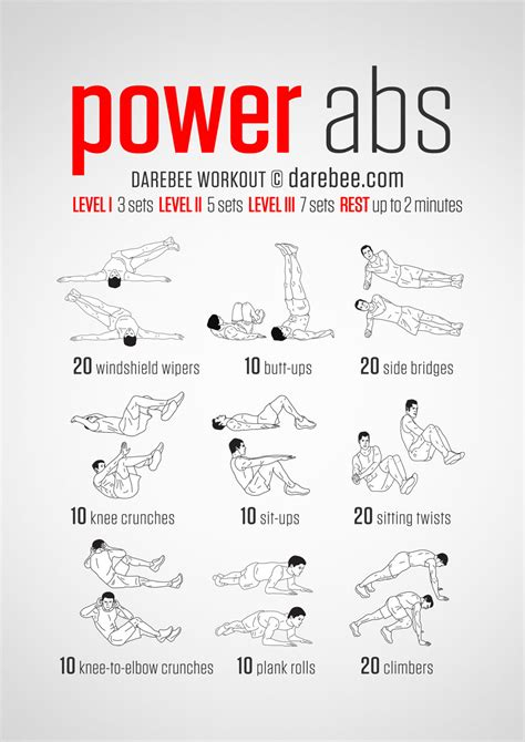 20 stomach burning ab workouts from neilarey