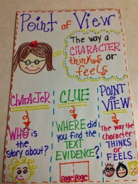 picture books that teach point of view 1000 images about reading point of view on