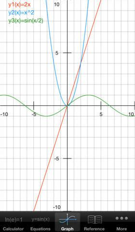 graphing tools free top 6 ios math apps